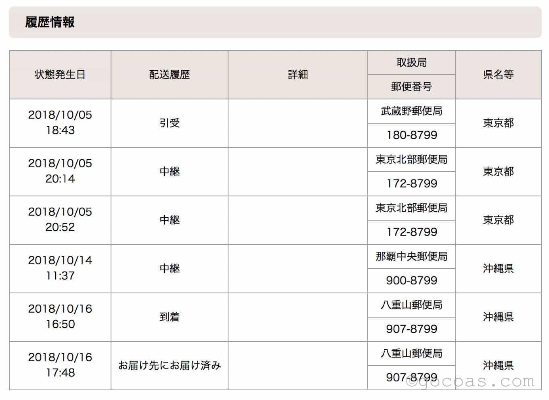東京から石垣島へ郵便で荷物発送