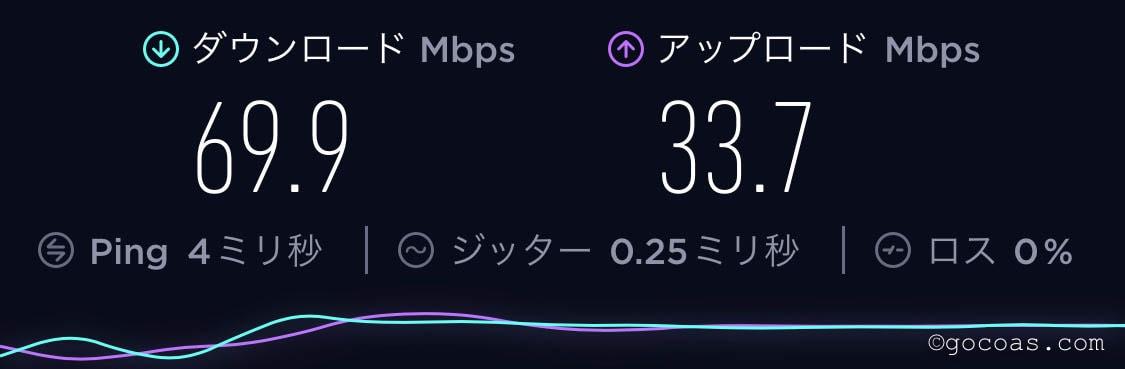 ノイバイ国際空港ラウンジのWi-Fi