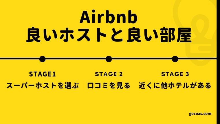 Airbnb良いホストと良い部屋